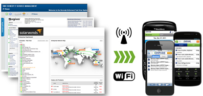 IT Network Alerts - OnPage